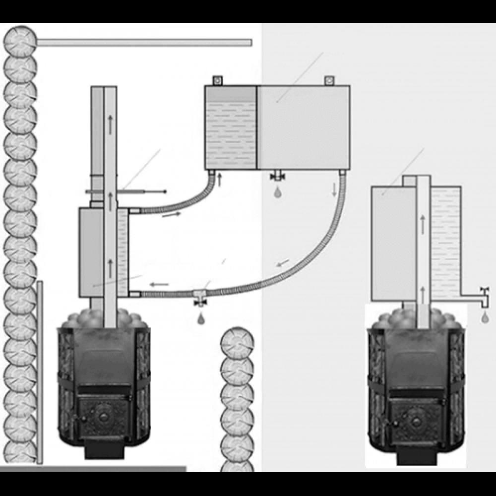 Банная печь Dymox Емеля (без выносной топки)